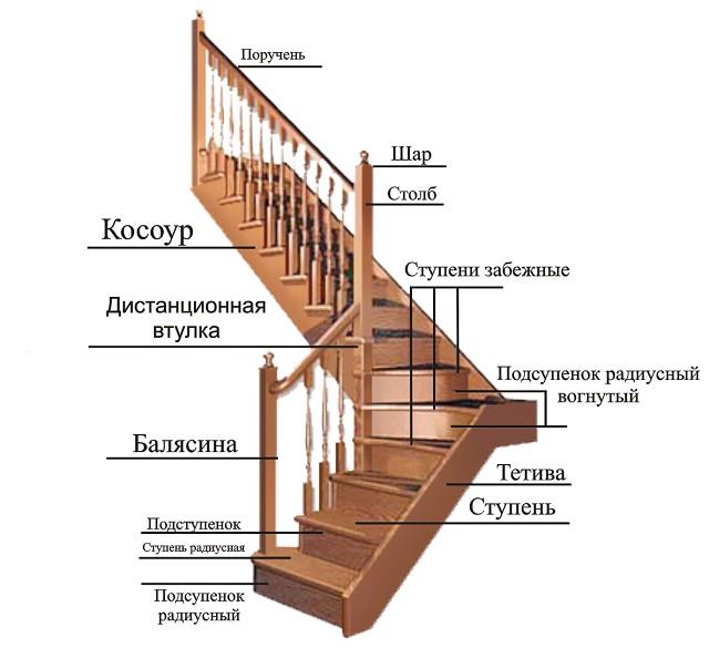 Столешницы из массива дуба по низкой цене в Воронеже