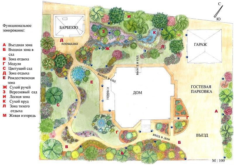 Проект сада своими руками